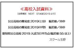 尾西地区から90分未満で通える愛知県公立高校の偏差値と内申2019