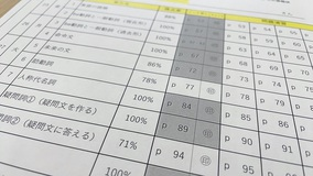 中3夏英語①~スク玉リベンジャーズ2021夏~